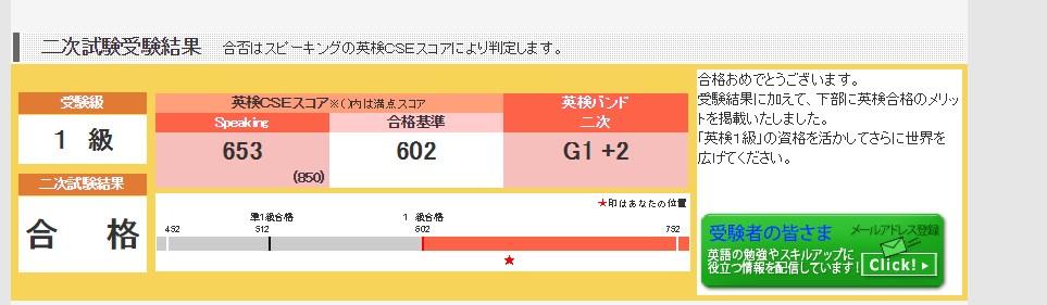 試験 2 次 英 検